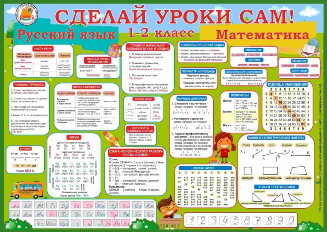 Школьный плакат 1-2 класс Сделай уроки сам