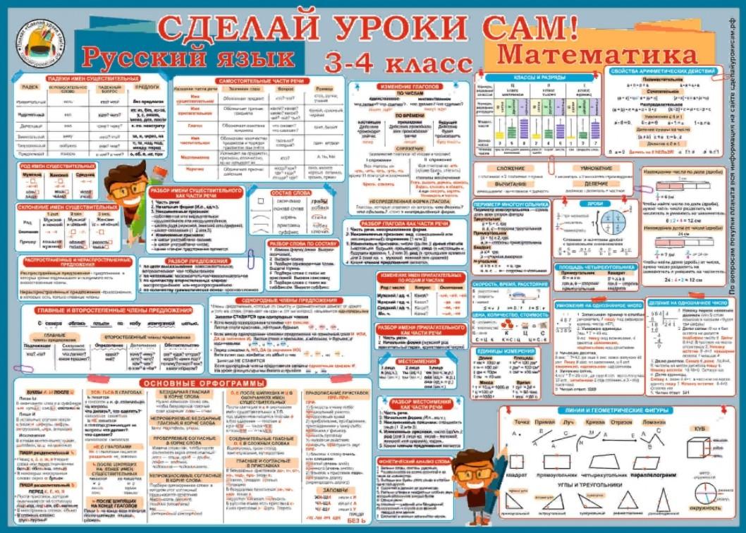 школьный плакат 3-4 класс